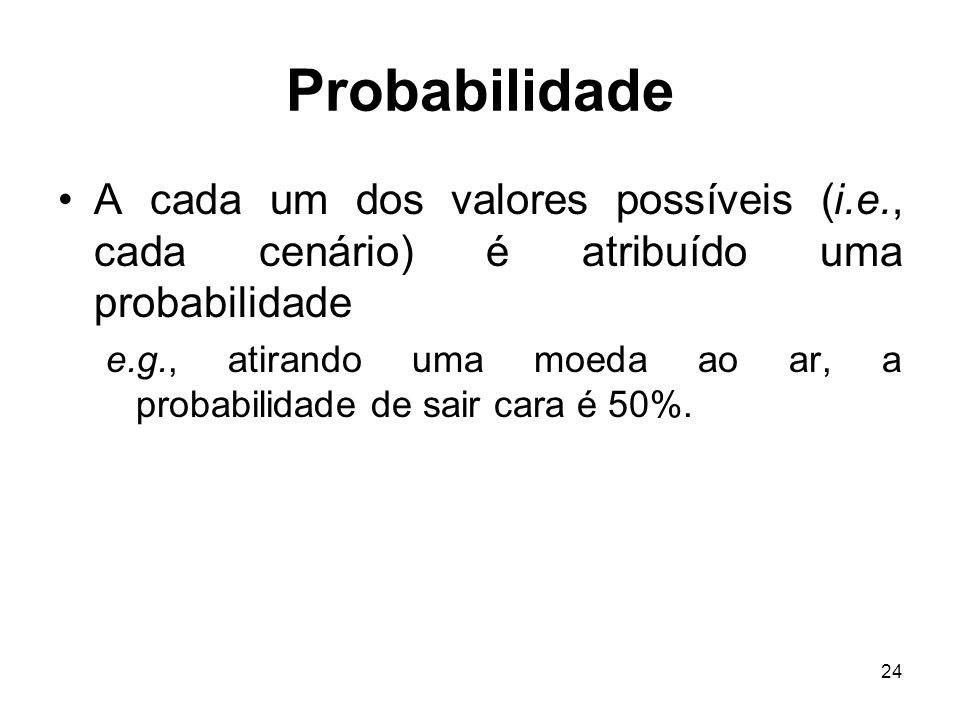 Probabilidade A cada um dos valores possíveis (i.e., cada cenário) é atribuído uma probabilidade.
