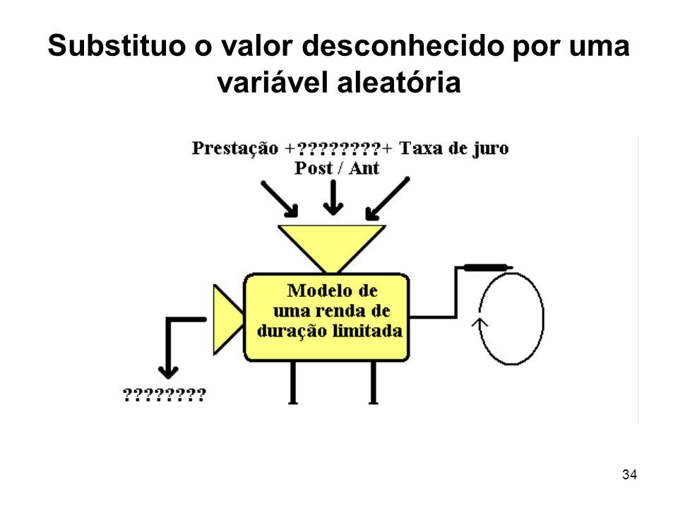 Substituo o valor desconhecido por uma variável aleatória