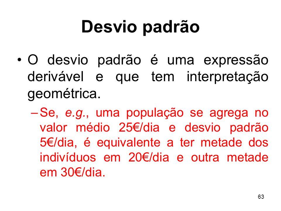 Desvio padrão O desvio padrão é uma expressão derivável e que tem interpretação geométrica.