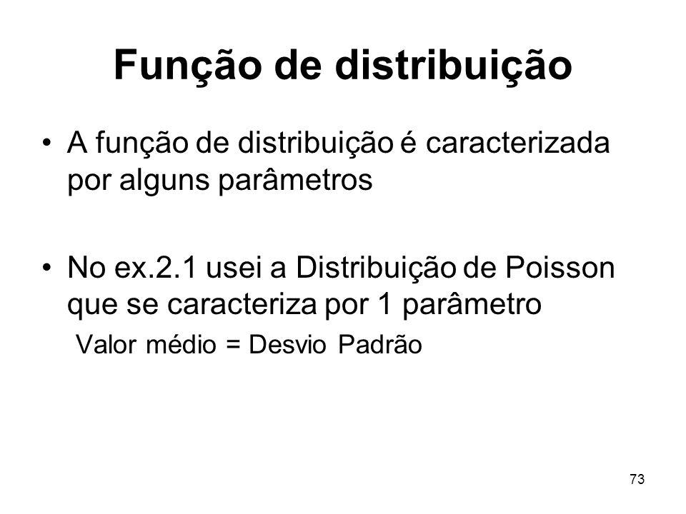 Função de distribuição