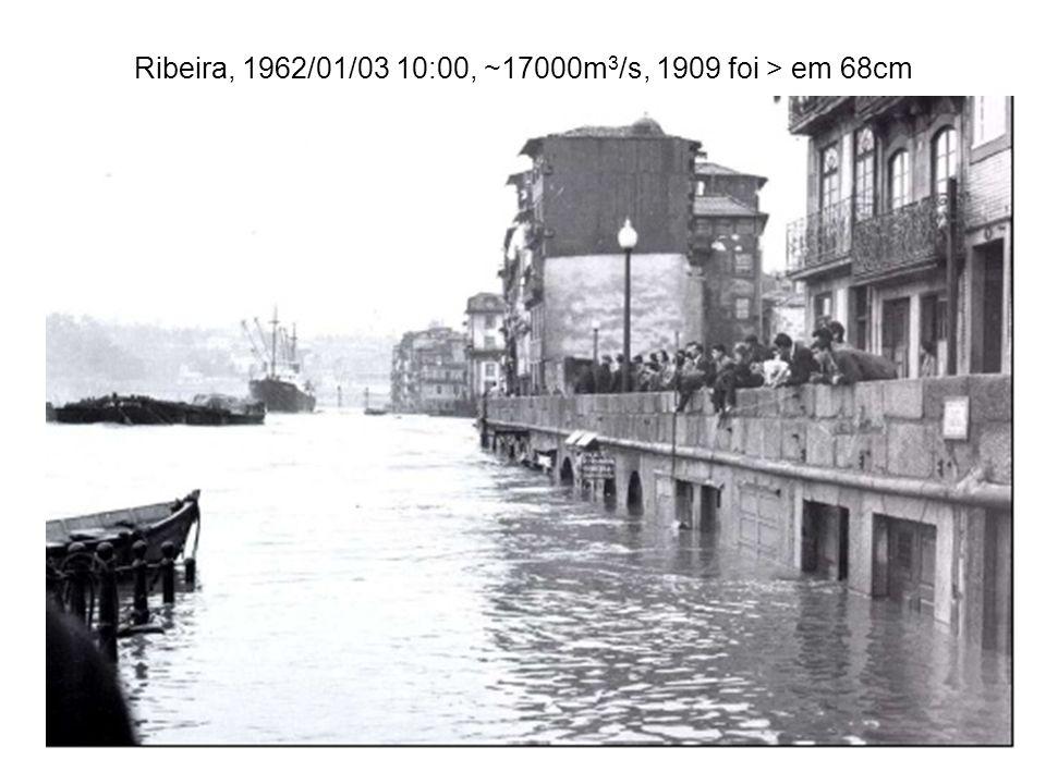Ribeira, 1962/01/03 10:00, ~17000m3/s, 1909 foi > em 68cm
