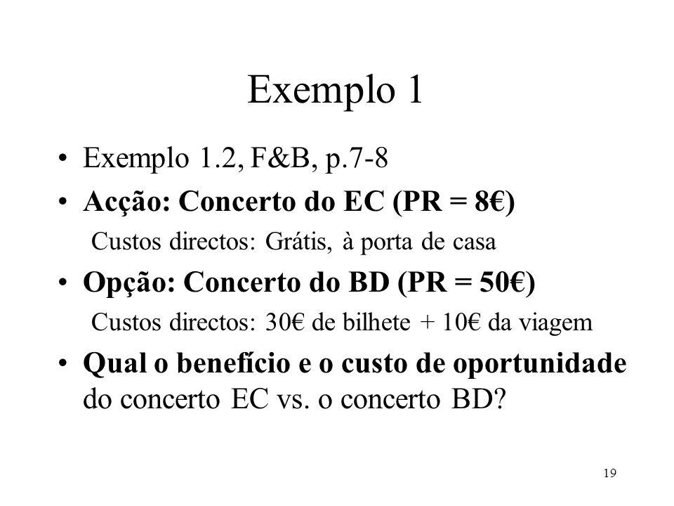 Exemplo 1 Exemplo 1.2, F&B, p.7-8 Acção: Concerto do EC (PR = 8€)