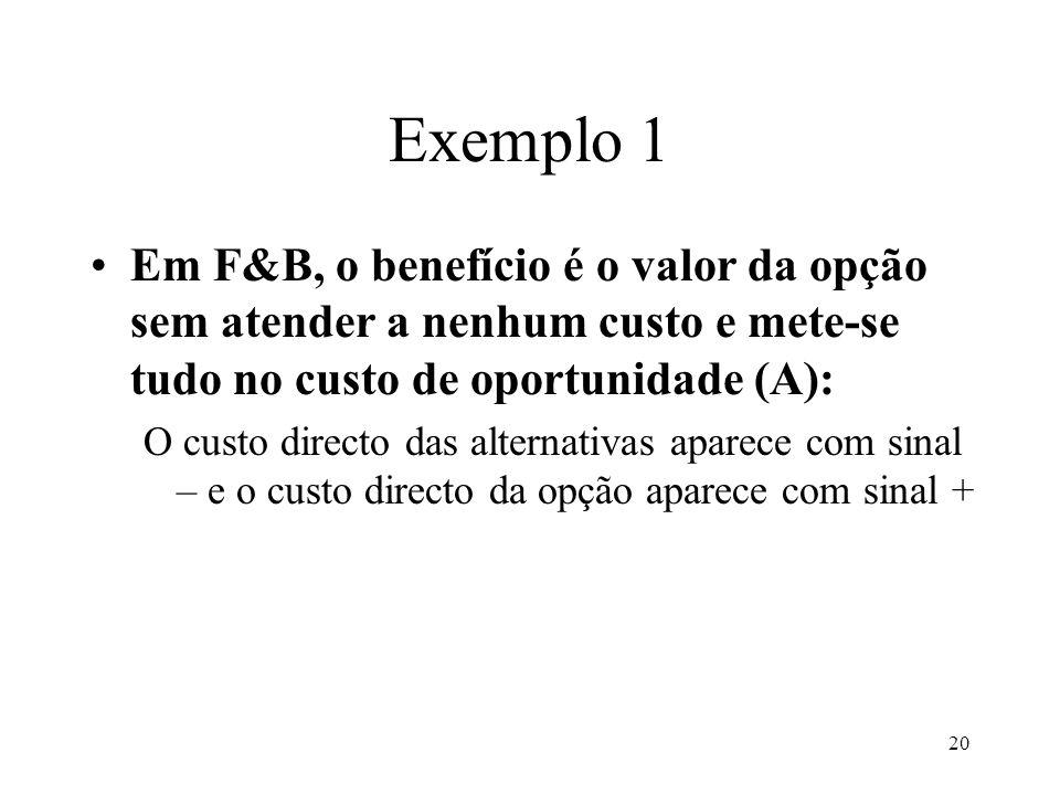Exemplo 1 Em F&B, o benefício é o valor da opção sem atender a nenhum custo e mete-se tudo no custo de oportunidade (A):
