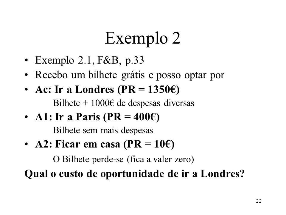 Exemplo 2 Exemplo 2.1, F&B, p.33. Recebo um bilhete grátis e posso optar por. Ac: Ir a Londres (PR = 1350€)