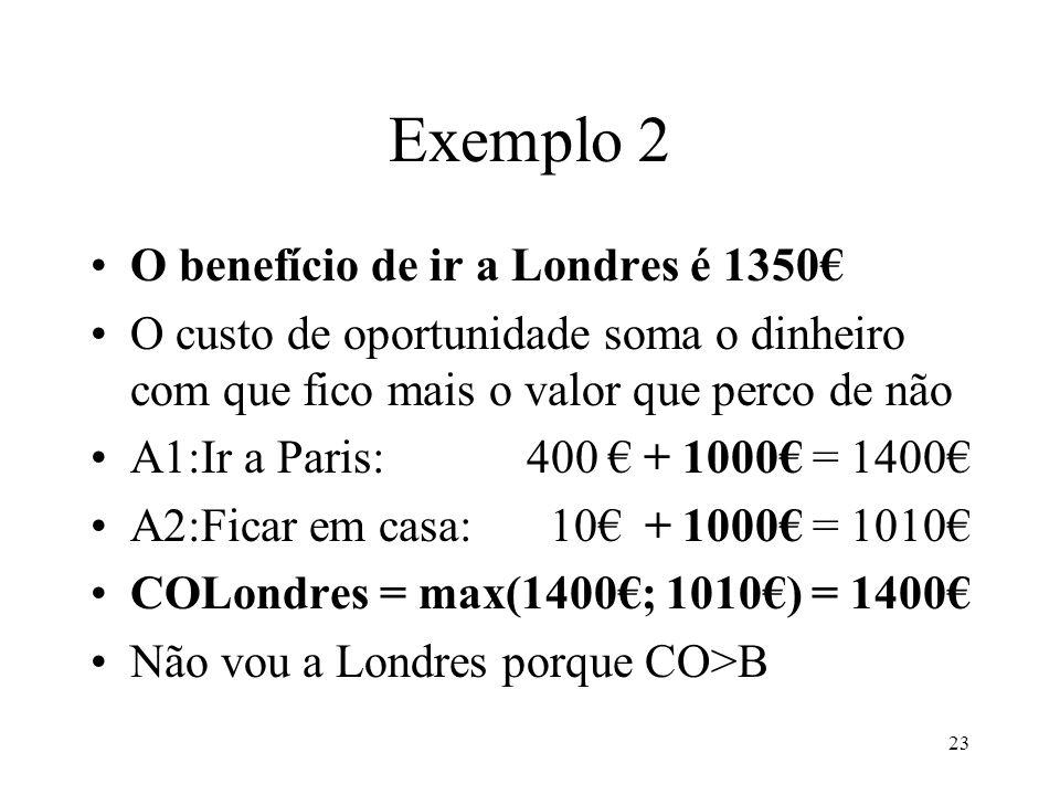 Exemplo 2 O benefício de ir a Londres é 1350€
