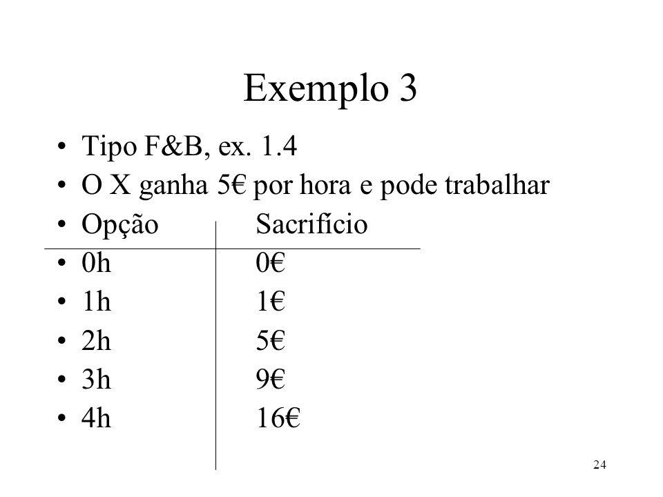 Exemplo 3 Tipo F&B, ex. 1.4 O X ganha 5€ por hora e pode trabalhar