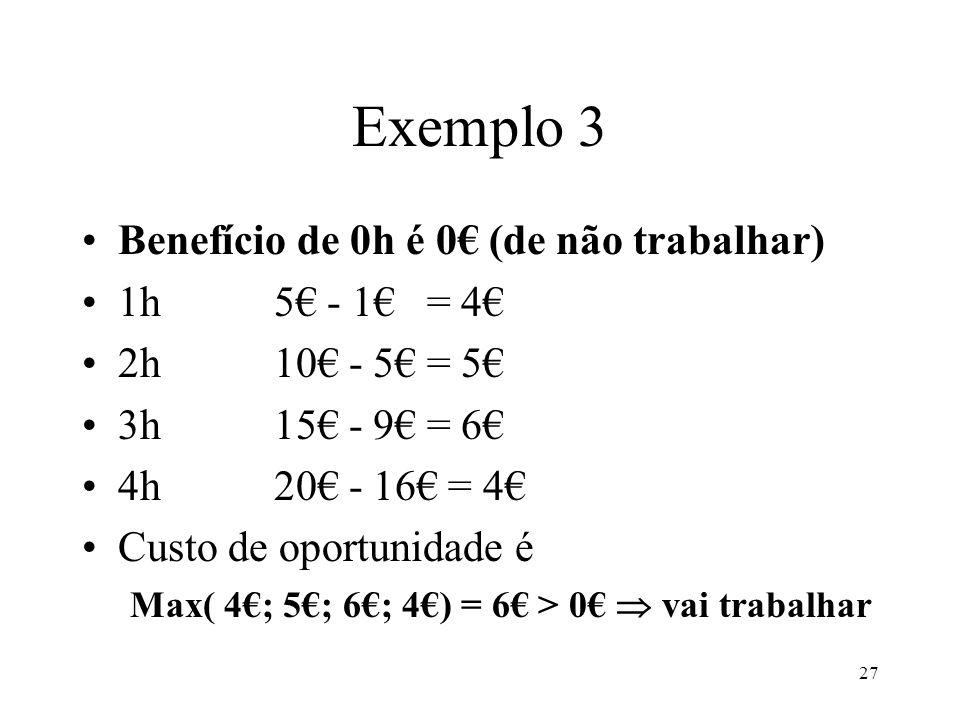 Exemplo 3 Benefício de 0h é 0€ (de não trabalhar) 1h 5€ - 1€ = 4€