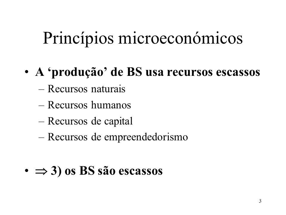 Princípios microeconómicos