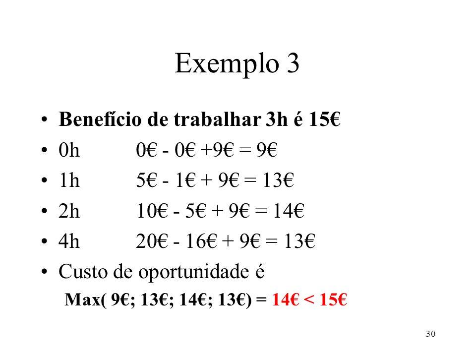 Exemplo 3 Benefício de trabalhar 3h é 15€ 0h 0€ - 0€ +9€ = 9€