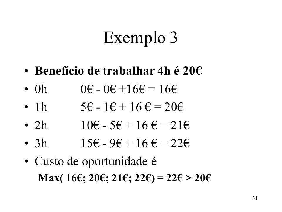 Exemplo 3 Benefício de trabalhar 4h é 20€ 0h 0€ - 0€ +16€ = 16€