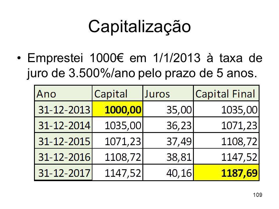Capitalização Emprestei 1000€ em 1/1/2013 à taxa de juro de 3.500%/ano pelo prazo de 5 anos.