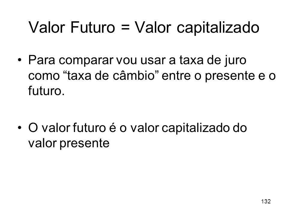 Valor Futuro = Valor capitalizado