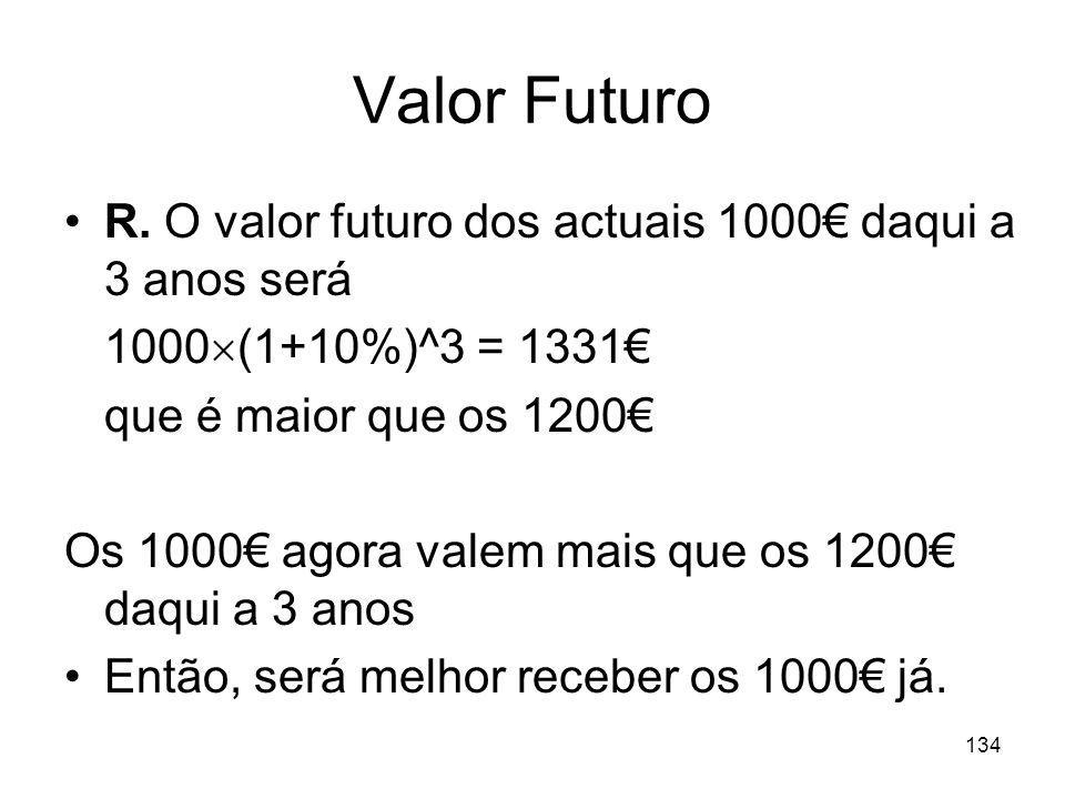 Valor Futuro R. O valor futuro dos actuais 1000€ daqui a 3 anos será