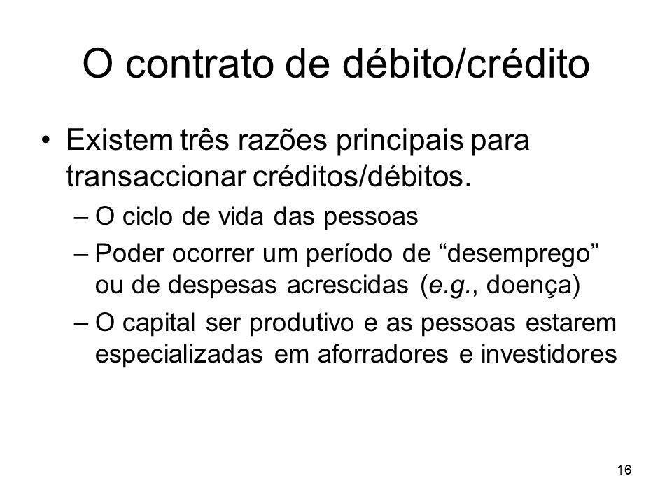 O contrato de débito/crédito