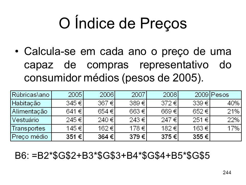O Índice de Preços Calcula-se em cada ano o preço de uma capaz de compras representativo do consumidor médios (pesos de 2005).