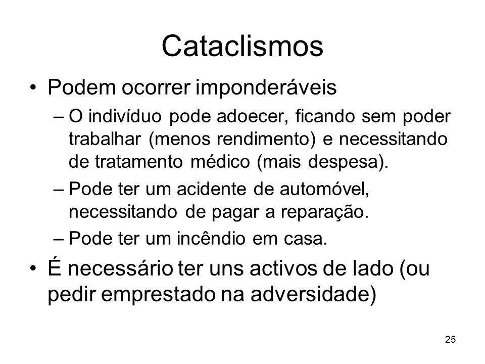 Cataclismos Podem ocorrer imponderáveis