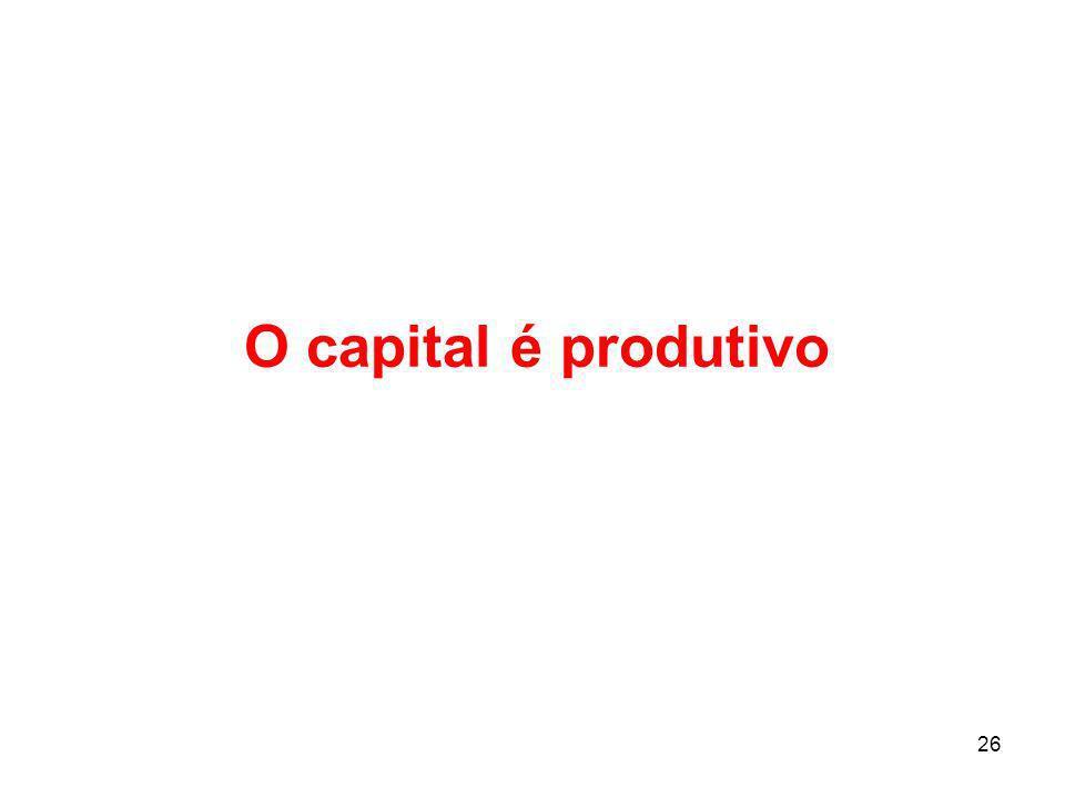 O capital é produtivo 26
