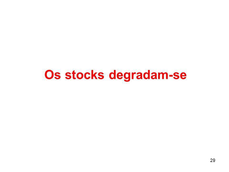 Os stocks degradam-se 29