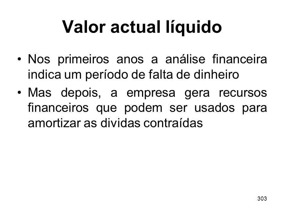 Valor actual líquido Nos primeiros anos a análise financeira indica um período de falta de dinheiro.