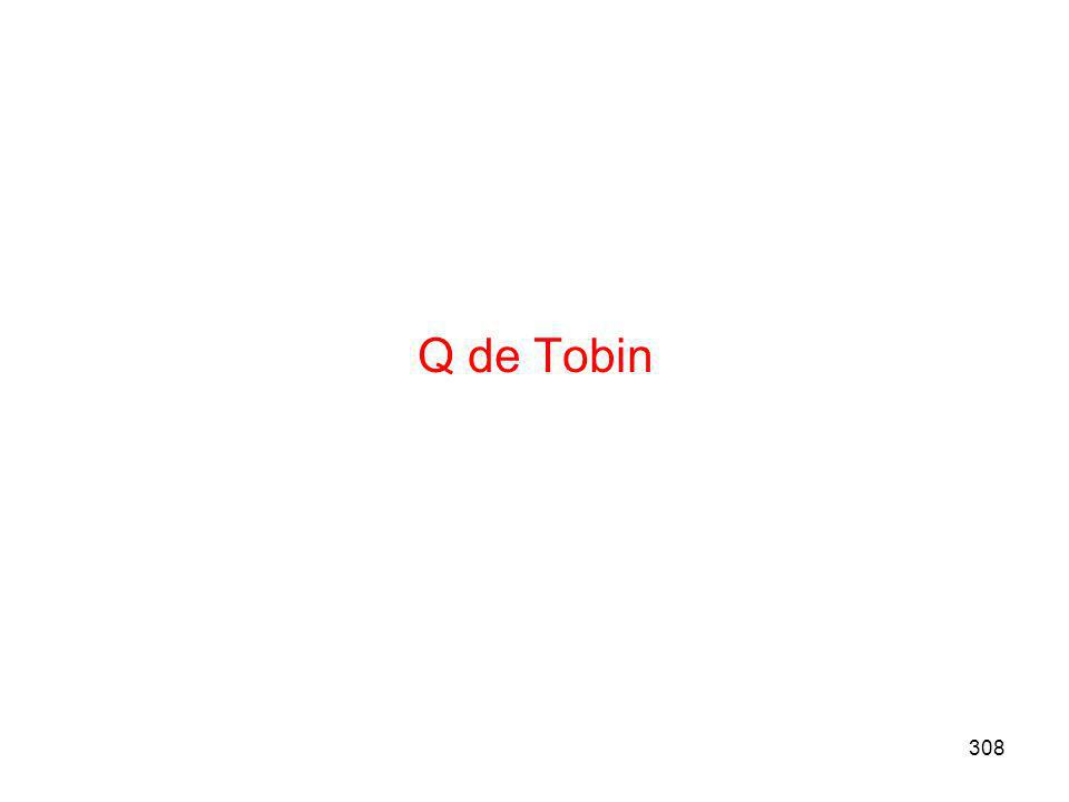 Q de Tobin