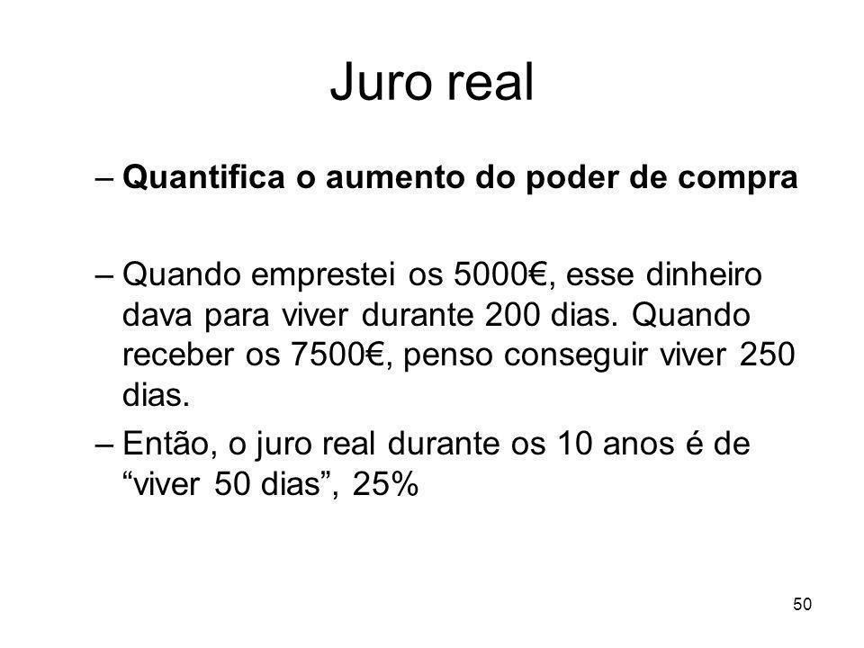 Juro real Quantifica o aumento do poder de compra