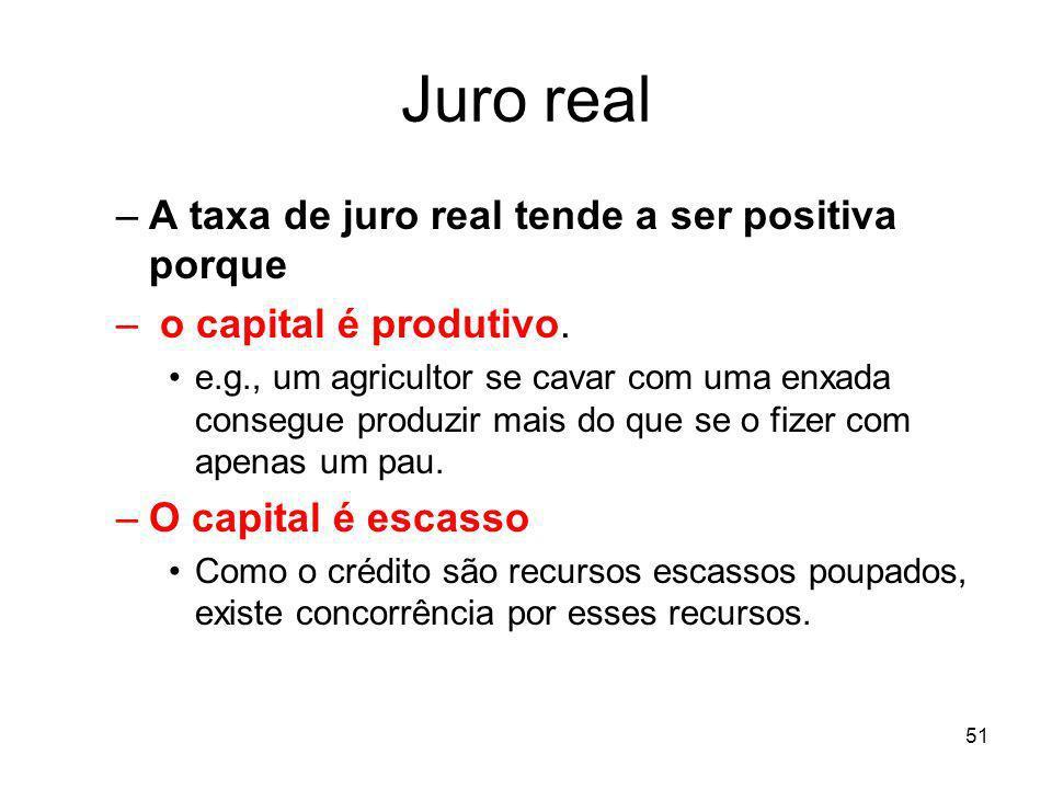 Juro real A taxa de juro real tende a ser positiva porque