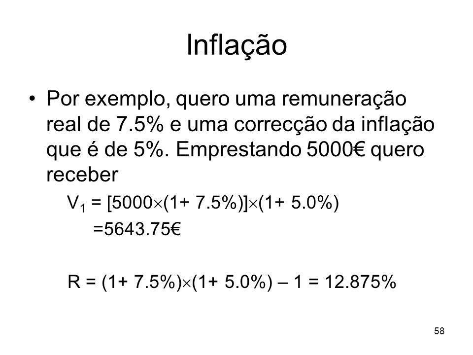 Inflação Por exemplo, quero uma remuneração real de 7.5% e uma correcção da inflação que é de 5%. Emprestando 5000€ quero receber.