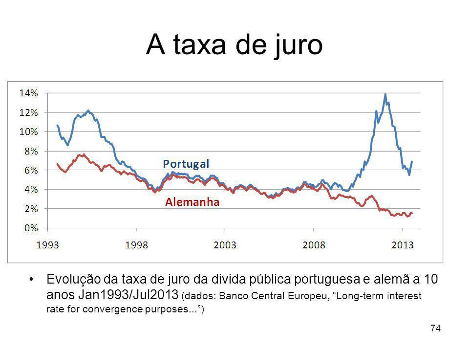 A taxa de juro