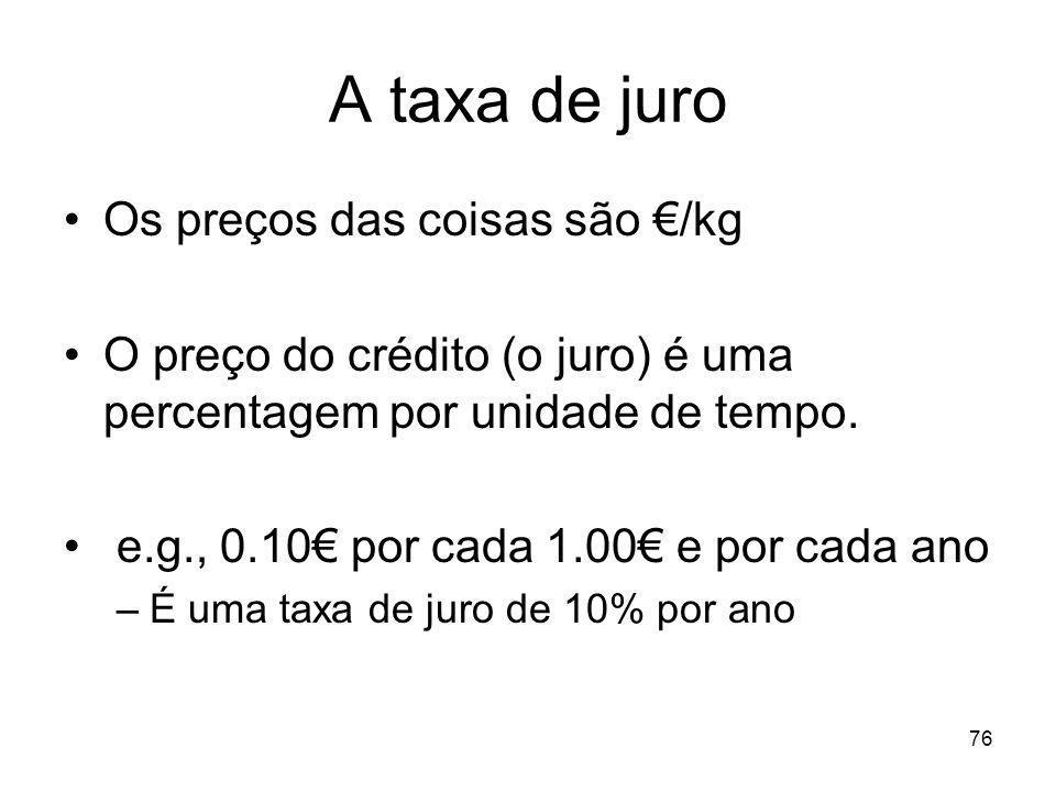 A taxa de juro Os preços das coisas são €/kg