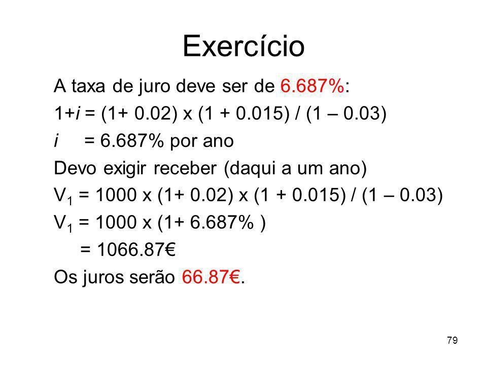 Exercício A taxa de juro deve ser de 6.687%: