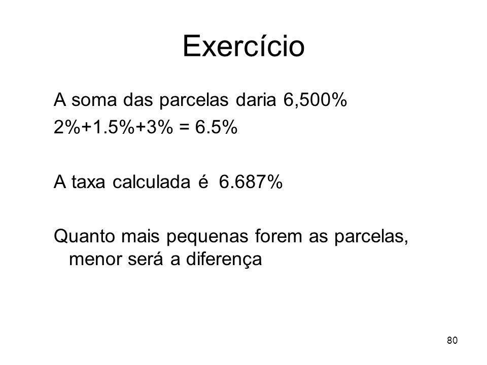 Exercício A soma das parcelas daria 6,500% 2%+1.5%+3% = 6.5%