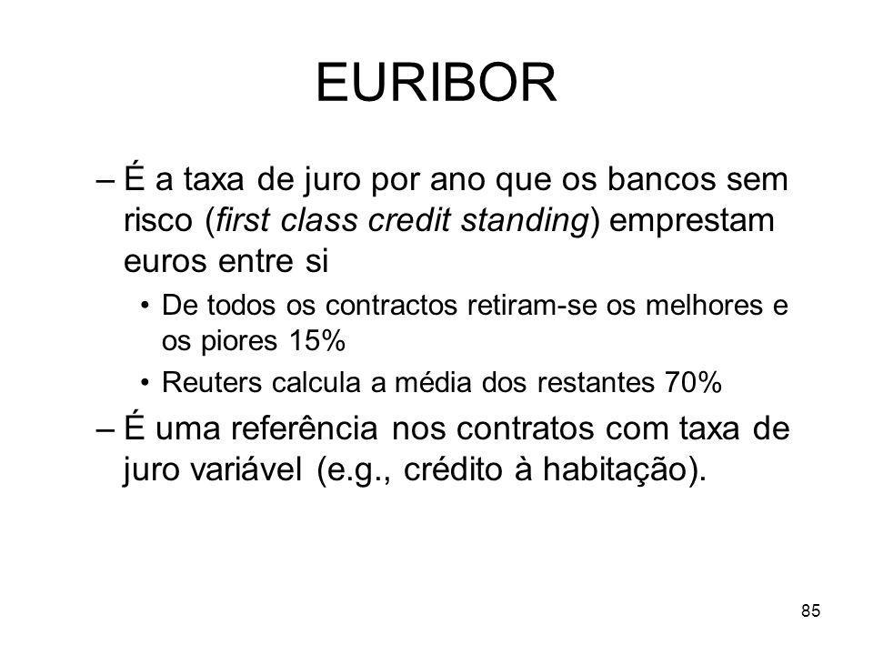 EURIBOR É a taxa de juro por ano que os bancos sem risco (first class credit standing) emprestam euros entre si.