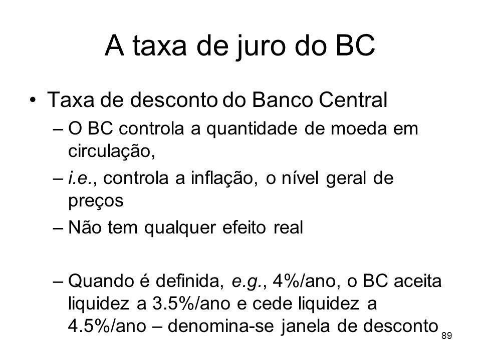 A taxa de juro do BC Taxa de desconto do Banco Central