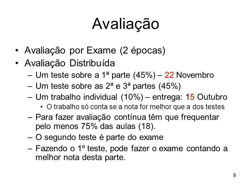 Avaliação Avaliação por Exame (2 épocas) Avaliação Distribuída