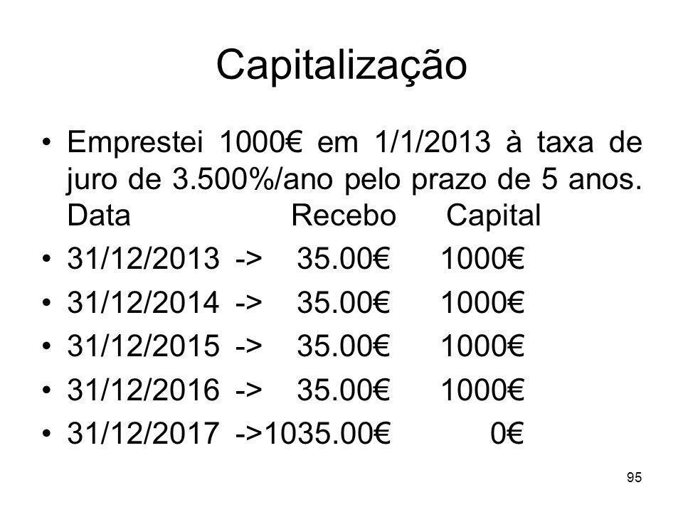 Capitalização Emprestei 1000€ em 1/1/2013 à taxa de juro de 3.500%/ano pelo prazo de 5 anos. Data Recebo Capital.