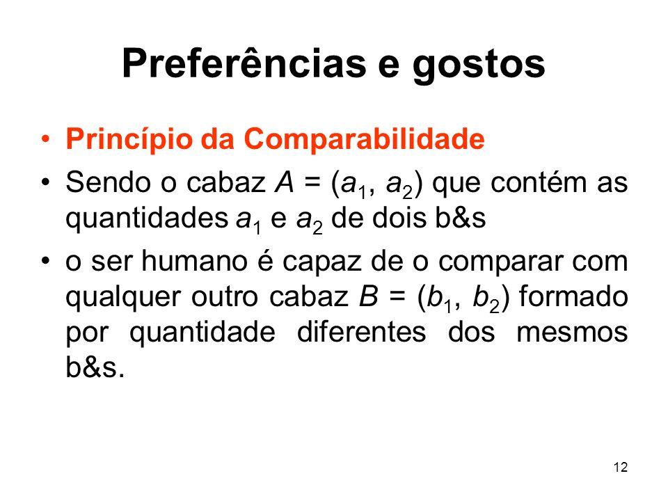 Preferências e gostos Princípio da Comparabilidade