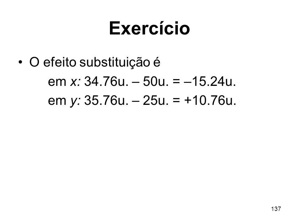 Exercício O efeito substituição é em x: 34.76u. – 50u. = –15.24u.