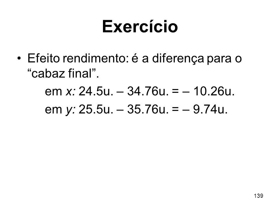Exercício Efeito rendimento: é a diferença para o cabaz final .