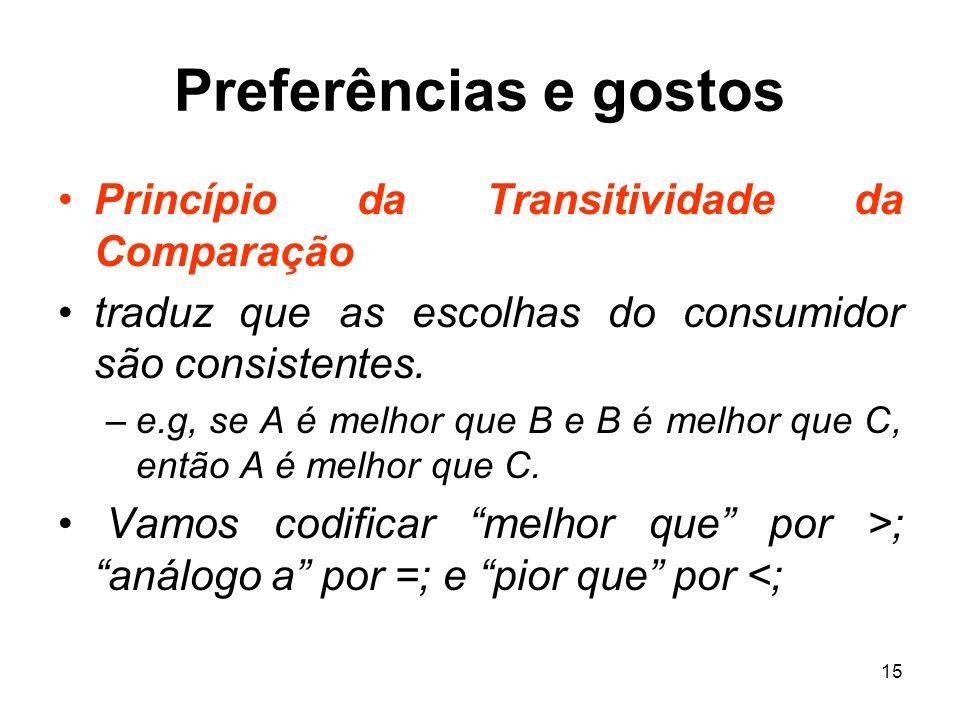 Preferências e gostos Princípio da Transitividade da Comparação
