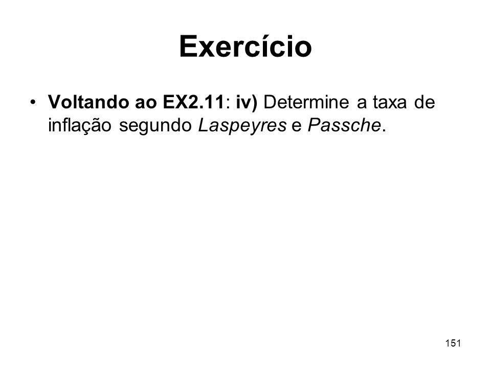 Exercício Voltando ao EX2.11: iv) Determine a taxa de inflação segundo Laspeyres e Passche.