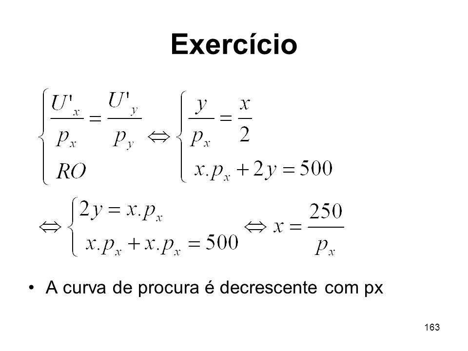 Exercício A curva de procura é decrescente com px