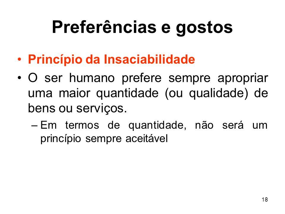 Preferências e gostos Princípio da Insaciabilidade