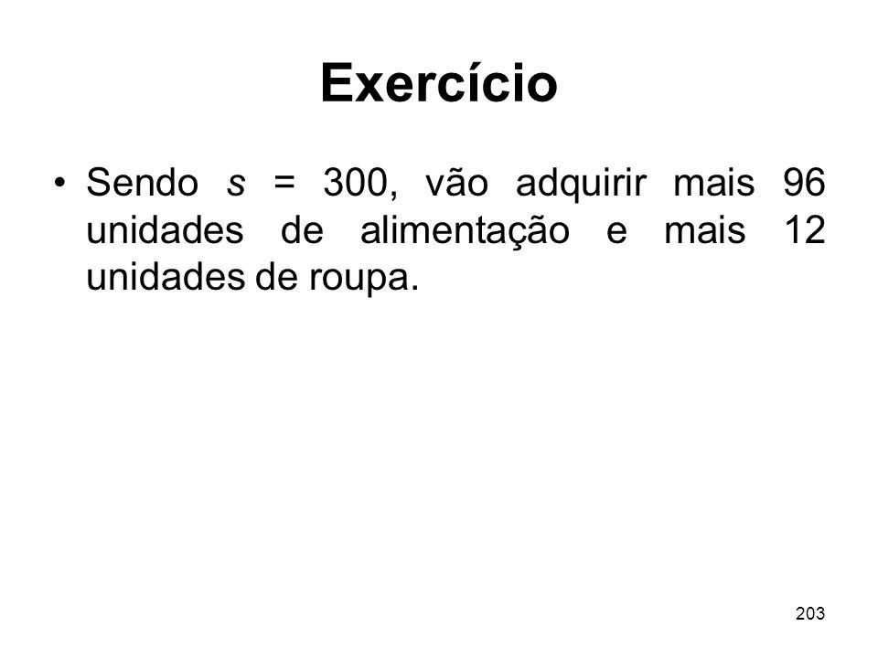 Exercício Sendo s = 300, vão adquirir mais 96 unidades de alimentação e mais 12 unidades de roupa.