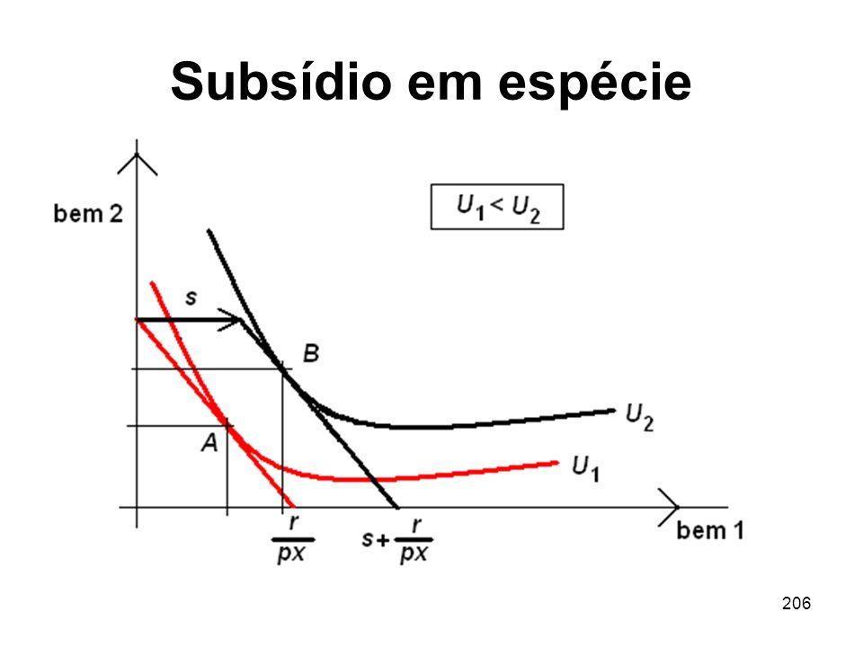 Subsídio em espécie