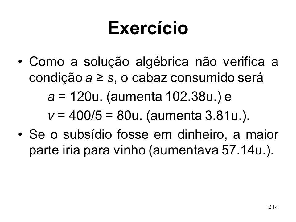 Exercício Como a solução algébrica não verifica a condição a ≥ s, o cabaz consumido será. a = 120u. (aumenta 102.38u.) e.