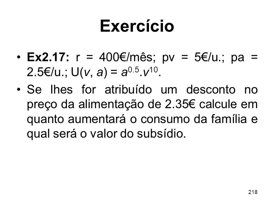 Exercício Ex2.17: r = 400€/mês; pv = 5€/u.; pa = 2.5€/u.; U(v, a) = a0.5.v10.