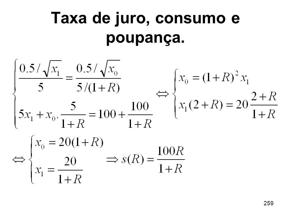 Taxa de juro, consumo e poupança.