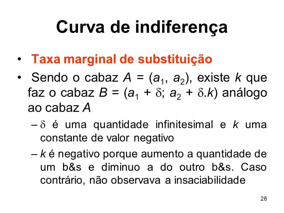 Curva de indiferença Taxa marginal de substituição