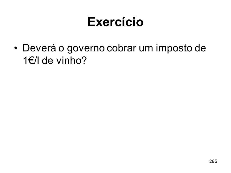 Exercício Deverá o governo cobrar um imposto de 1€/l de vinho