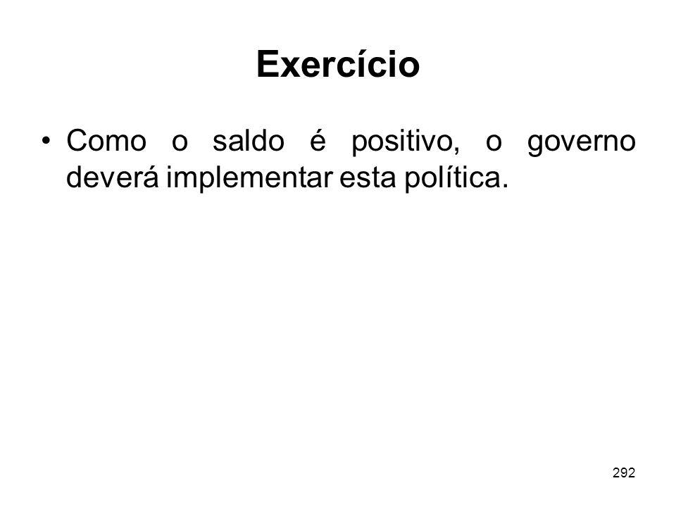 Exercício Como o saldo é positivo, o governo deverá implementar esta política.